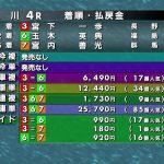 たちかわ競輪 サンケイスポーツ杯 FⅠ 最終日
