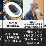 東京オリンピックが開催されるまでの主な出来事【まとめ】