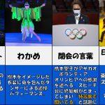 東京オリンピック閉会式の主な出来事【まとめ】