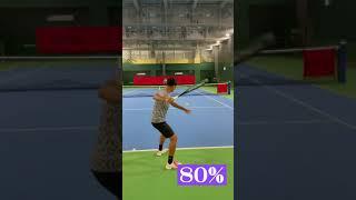 プロの20%~100%ショット【テニス】