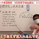 東京オリンピック2021 柔道競技 男子90kg級の予想です!